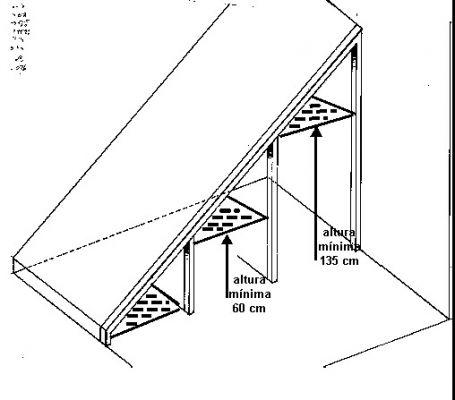 Presupuesto para armario empotrado en hueco de escaleras for Armarios empotrados en huecos de escaleras