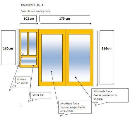 Presupuesto cambio de ventanas fabricantes de cables - Presupuesto cambio ventanas ...